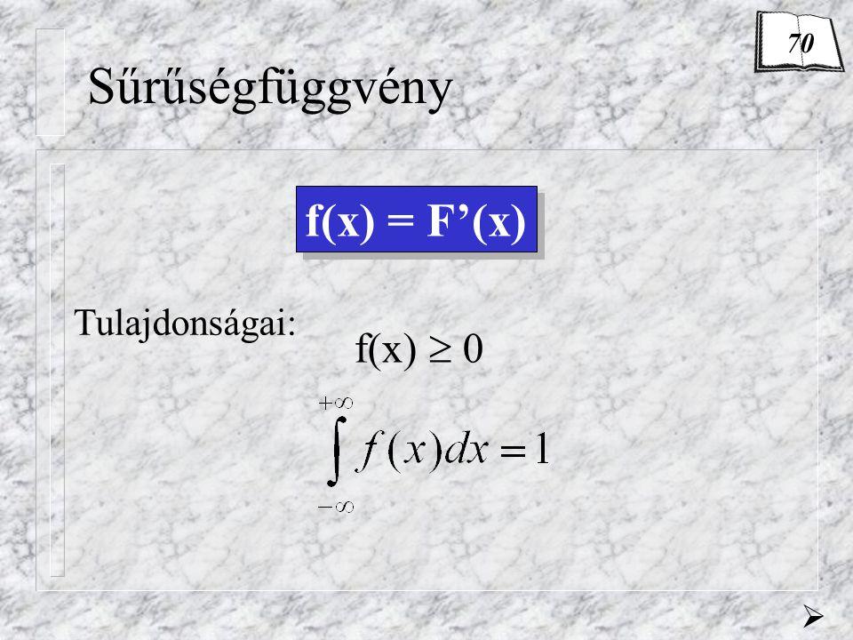 Feladat-1 (Normális eloszlás) 204,4  = 9,4 190 4% ?.