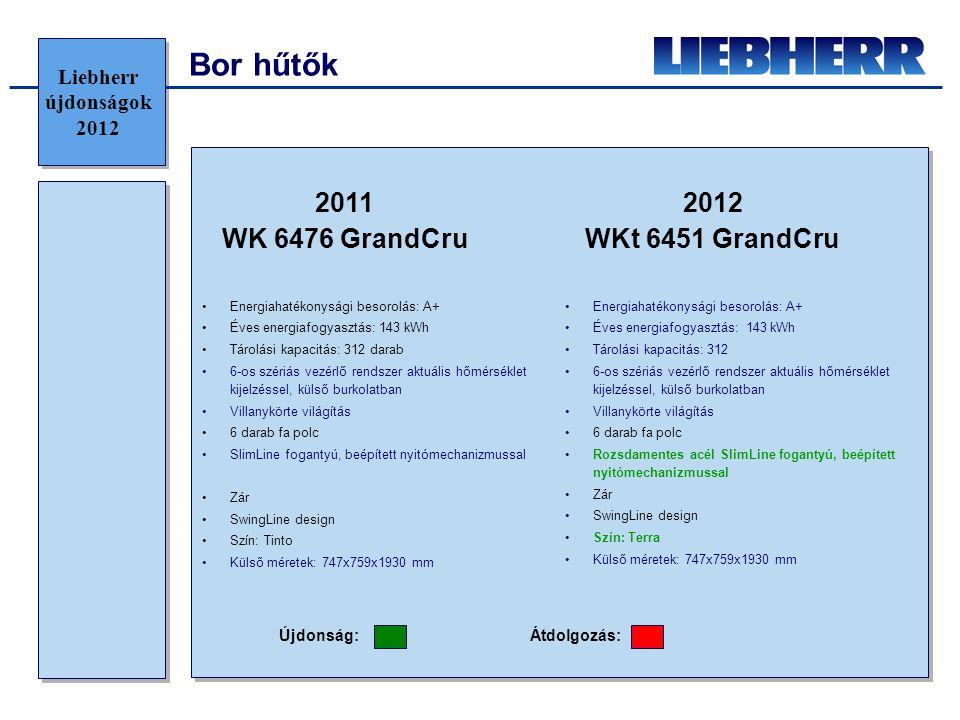 Újdonság:Átdolgozás: 2012 WKt 6451 GrandCru 2011 WK 6476 GrandCru •Energiahatékonysági besorolás: A+ •Éves energiafogyasztás: 143 kWh •Tárolási kapaci