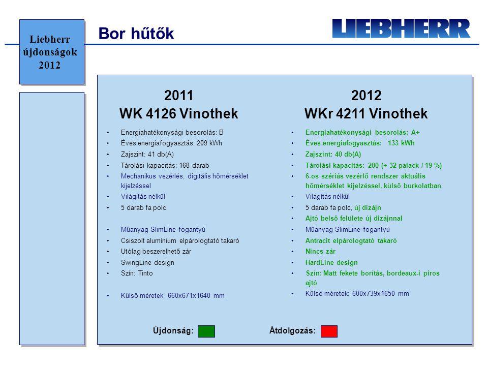 Bor hűtők Újdonság:Átdolgozás: 2012 WKr 4211 Vinothek 2011 WK 4126 Vinothek •Energiahatékonysági besorolás: B •Éves energiafogyasztás: 209 kWh •Zajszi