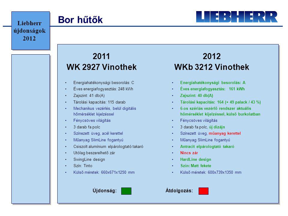 Bor hűtők Újdonság:Átdolgozás: 2012 WKb 3212 Vinothek 2011 WK 2927 Vinothek Liebherr újdonságok 2012 •Energiahatékonysági besorolás: C •Éves energiafogyasztás: 248 kWh •Zajszint: 41 db(A) •Tárolási kapacitás: 115 darab •Mechanikus vezérlés, belül digitális hőmérséklet kijelzéssel •Fénycsöves világítás •3 darab fa polc •Színezett üveg, acél kerettel •Műanyag SlimLine fogantyú •Csiszolt alumínium elpárologtató takaró •Utólag beszerelhető zár •SwingLine design •Szín: Tinto •Külső méretek: 660x671x1250 mm •Energiahatékonysági besorolás: A •Éves energiafogyasztás: 161 kWh •Zajszint: 40 db(A) •Tárolási kapacitás: 164 (+ 49 palack / 43 %) •6-os szériás vezérlő rendszer aktuális hőmérséklet kijelzéssel, külső burkolatban •Fénycsöves világítás •3 darab fa polc, új dizájn •Színezett üveg, műanyag kerettel •Műanyag SlimLine fogantyú •Antracit elpárologtató takaró •Nincs zár •HardLine design •Szín: Matt fekete •Külső méretek: 600x739x1350 mm