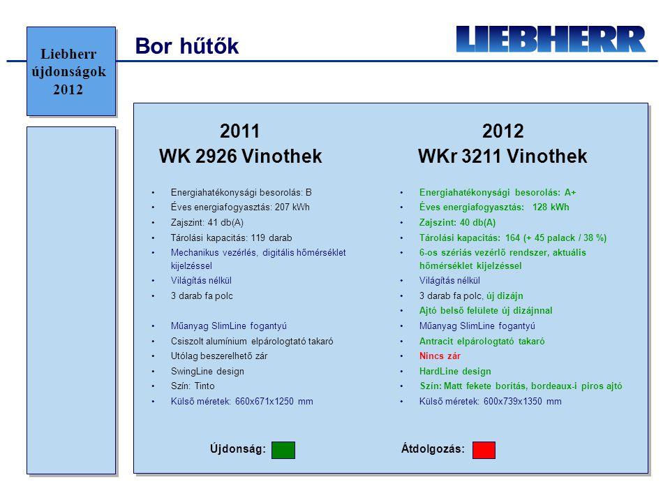 Bor hűtők Újdonság:Átdolgozás: 2012 WKr 3211 Vinothek 2011 WK 2926 Vinothek •Energiahatékonysági besorolás: B •Éves energiafogyasztás: 207 kWh •Zajszint: 41 db(A) •Tárolási kapacitás: 119 darab •Mechanikus vezérlés, digitális hőmérséklet kijelzéssel •Világítás nélkül •3 darab fa polc •Műanyag SlimLine fogantyú •Csiszolt alumínium elpárologtató takaró •Utólag beszerelhető zár •SwingLine design •Szín: Tinto •Külső méretek: 660x671x1250 mm •Energiahatékonysági besorolás: A+ •Éves energiafogyasztás: 128 kWh •Zajszint: 40 db(A) •Tárolási kapacitás: 164 (+ 45 palack / 38 %) •6-os szériás vezérlő rendszer, aktuális hőmérséklet kijelzéssel •Világítás nélkül •3 darab fa polc, új dizájn •Ajtó belső felülete új dizájnnal •Műanyag SlimLine fogantyú •Antracit elpárologtató takaró •Nincs zár •HardLine design •Szín: Matt fekete borítás, bordeaux-i piros ajtó •Külső méretek: 600x739x1350 mm Liebherr újdonságok 2012