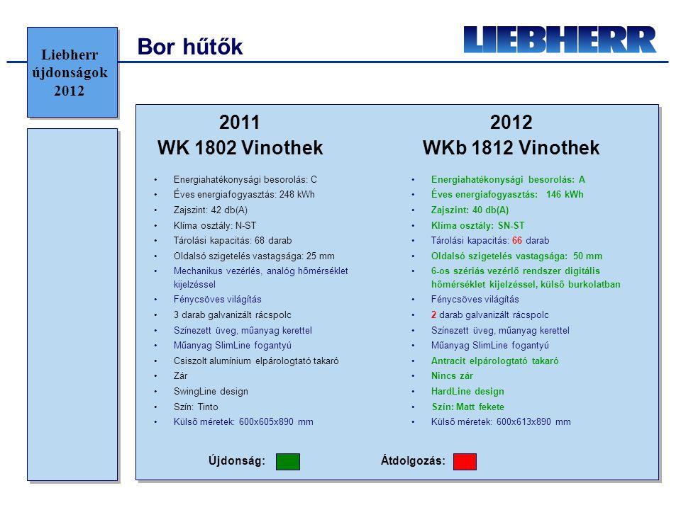 Bor hűtők Újdonság:Átdolgozás: 2012 WKb 1812 Vinothek 2011 WK 1802 Vinothek •Energiahatékonysági besorolás: C •Éves energiafogyasztás: 248 kWh •Zajszi