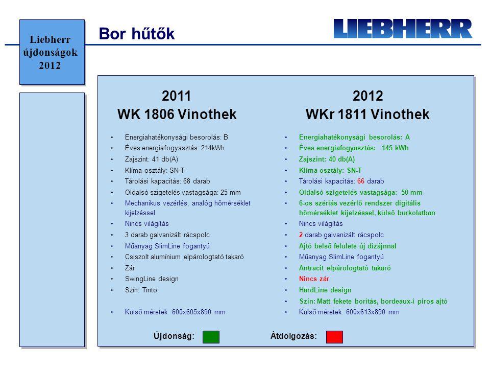 Bor hűtők Újdonság:Átdolgozás: 2012 WKr 1811 Vinothek 2011 WK 1806 Vinothek •Energiahatékonysági besorolás: B •Éves energiafogyasztás: 214kWh •Zajszin