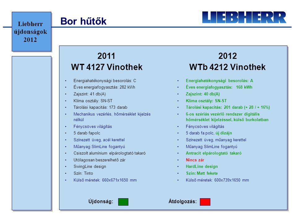 Bor hűtők Újdonság:Átdolgozás: 2012 WTb 4212 Vinothek 2011 WT 4127 Vinothek •Energiahatékonysági besorolás: C •Éves energiafogyasztás: 282 kWh •Zajszint: 41 db(A) •Klíma osztály: SN-ST •Tárolási kapacitás: 173 darab •Mechanikus vezérlés, hőmérséklet kijelzés nélkül •Fénycsöves világítás •5 darab fapolc •Színezett üveg, acél kerettel •Műanyag SlimLine fogantyú •Csiszolt alumínium elpárologtató takaró •Utólagosan beszerelhető zár •SwingLine design •Szín: Tinto •Külső méretek: 660x671x1650 mm •Energiahatékonysági besorolás: A •Éves energiafogyasztás: 168 kWh •Zajszint: 40 db(A) •Klíma osztály: SN-ST •Tárolási kapacitás: 201 darab (+ 28 / + 16%) •6-os szériás vezérlő rendszer digitális hőmérséklet kijelzéssel, külső burkolatban •Fénycsöves világítás •5 darab fa polc, új dizájn •Színezett üveg, műanyag kerettel •Műanyag SlimLine fogantyú •Antracit elpárologtató takaró •Nincs zár •HardLine design •Szín: Matt fekete •Külső méretek: 600x739x1650 mm Liebherr újdonságok 2012