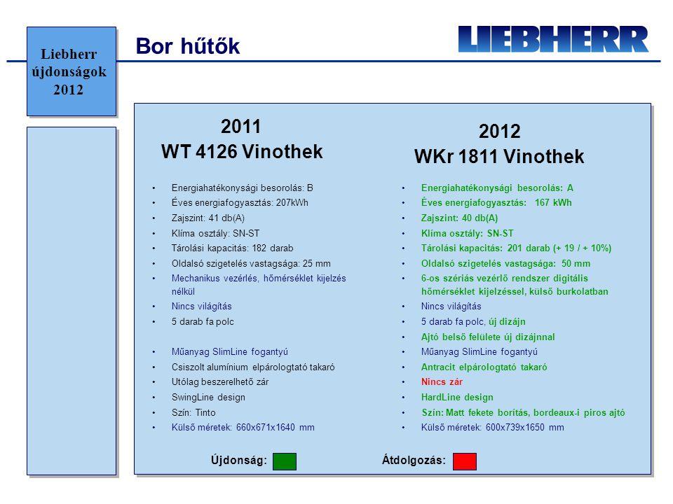 Bor hűtők Újdonság:Átdolgozás: 2012 WKr 1811 Vinothek 2011 WT 4126 Vinothek •Energiahatékonysági besorolás: B •Éves energiafogyasztás: 207kWh •Zajszint: 41 db(A) •Klíma osztály: SN-ST •Tárolási kapacitás: 182 darab •Oldalsó szigetelés vastagsága: 25 mm •Mechanikus vezérlés, hőmérséklet kijelzés nélkül •Nincs világítás •5 darab fa polc •Műanyag SlimLine fogantyú •Csiszolt alumínium elpárologtató takaró •Utólag beszerelhető zár •SwingLine design •Szín: Tinto •Külső méretek: 660x671x1640 mm •Energiahatékonysági besorolás: A •Éves energiafogyasztás: 167 kWh •Zajszint: 40 db(A) •Klíma osztály: SN-ST •Tárolási kapacitás: 201 darab (+ 19 / + 10%) •Oldalsó szigetelés vastagsága: 50 mm •6-os szériás vezérlő rendszer digitális hőmérséklet kijelzéssel, külső burkolatban •Nincs világítás •5 darab fa polc, új dizájn •Ajtó belső felülete új dizájnnal •Műanyag SlimLine fogantyú •Antracit elpárologtató takaró •Nincs zár •HardLine design •Szín: Matt fekete borítás, bordeaux-i piros ajtó •Külső méretek: 600x739x1650 mm Liebherr újdonságok 2012