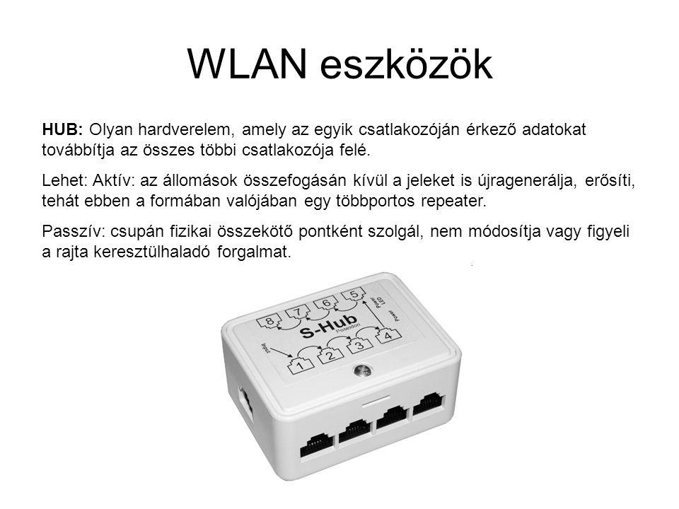 WLAN eszközök HUB: Olyan hardverelem, amely az egyik csatlakozóján érkező adatokat továbbítja az összes többi csatlakozója felé. Lehet: Aktív: az állo