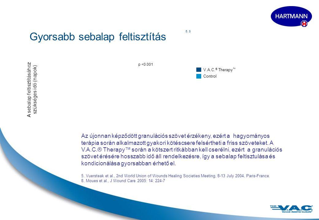 18 A V.A.C. Therapy TM rendszer magyarországi alkalmazása Decubitus sacralis
