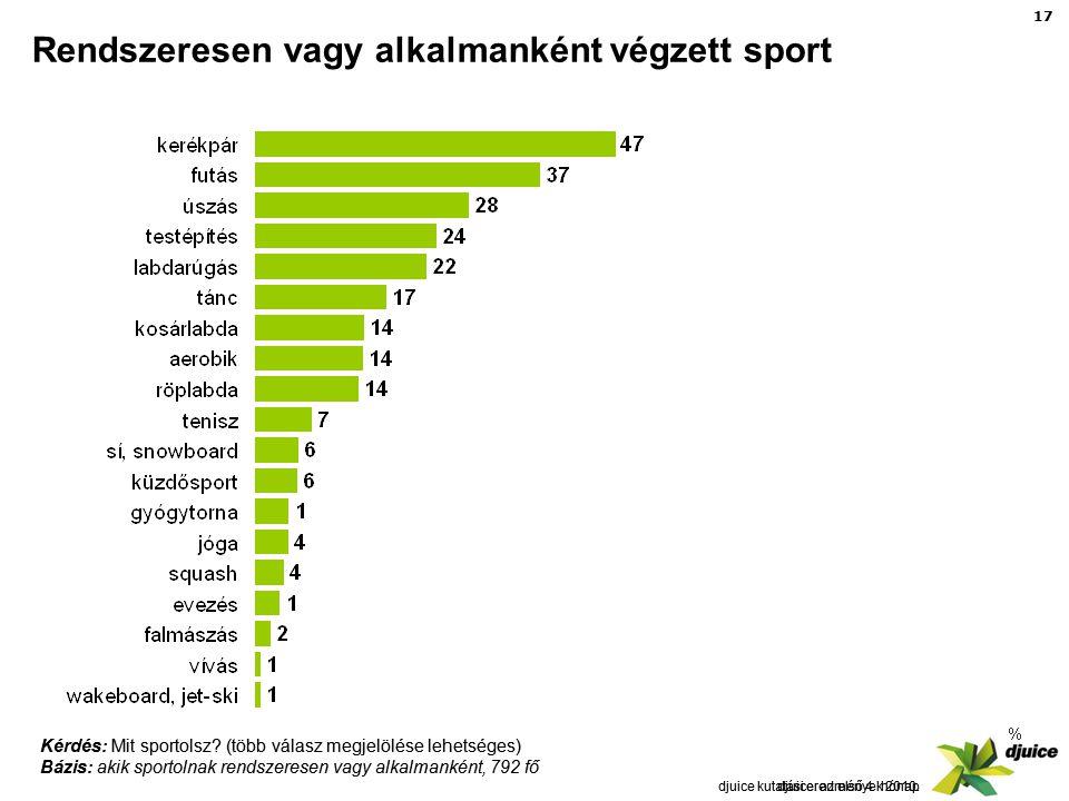 17 djuice: az első 4 hónap Rendszeresen vagy alkalmanként végzett sport djuice kutatási eredmények 2010.
