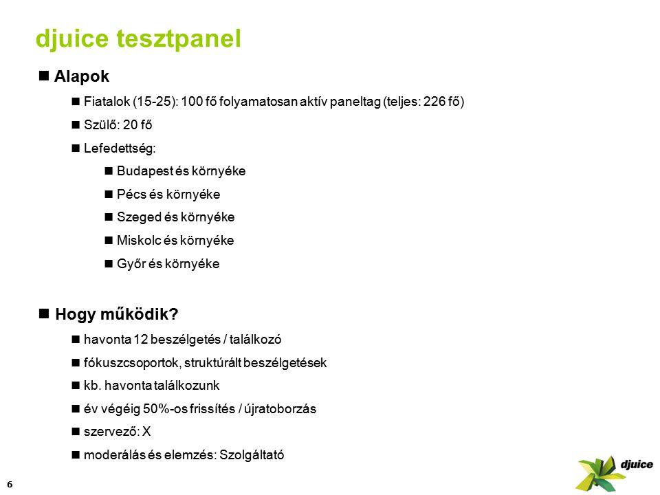 6 djuice tesztpanel  Alapok  Fiatalok (15-25): 100 fő folyamatosan aktív paneltag (teljes: 226 fő)  Szülő: 20 fő  Lefedettség:  Budapest és környéke  Pécs és környéke  Szeged és környéke  Miskolc és környéke  Győr és környéke  Hogy működik.