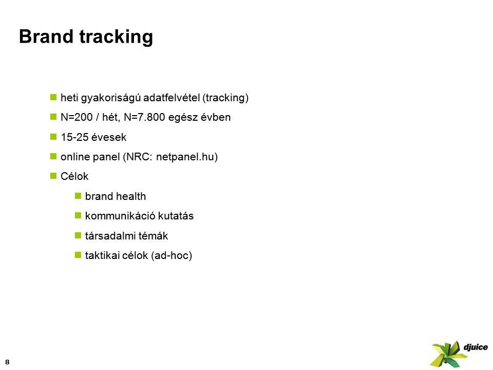 8 Brand tracking  heti gyakoriságú adatfelvétel (tracking)  N=200 / hét, N=7.800 egész évben  15-25 évesek  online panel (NRC: netpanel.hu)  Célok  brand health  kommunikáció kutatás  társadalmi témák  taktikai célok (ad-hoc)