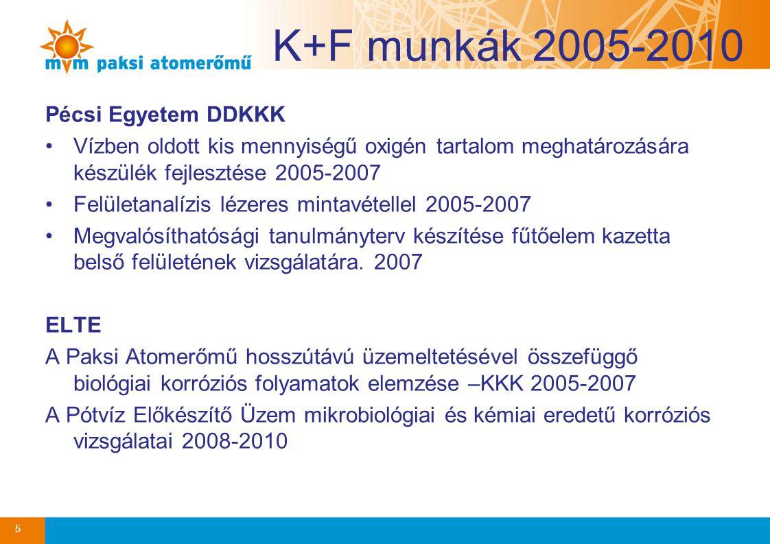 K+F munkák 2005-2010 Pécsi Egyetem DDKKK •Vízben oldott kis mennyiségű oxigén tartalom meghatározására készülék fejlesztése 2005-2007 •Felületanalízis lézeres mintavétellel 2005-2007 •Megvalósíthatósági tanulmányterv készítése fűtőelem kazetta belső felületének vizsgálatára.
