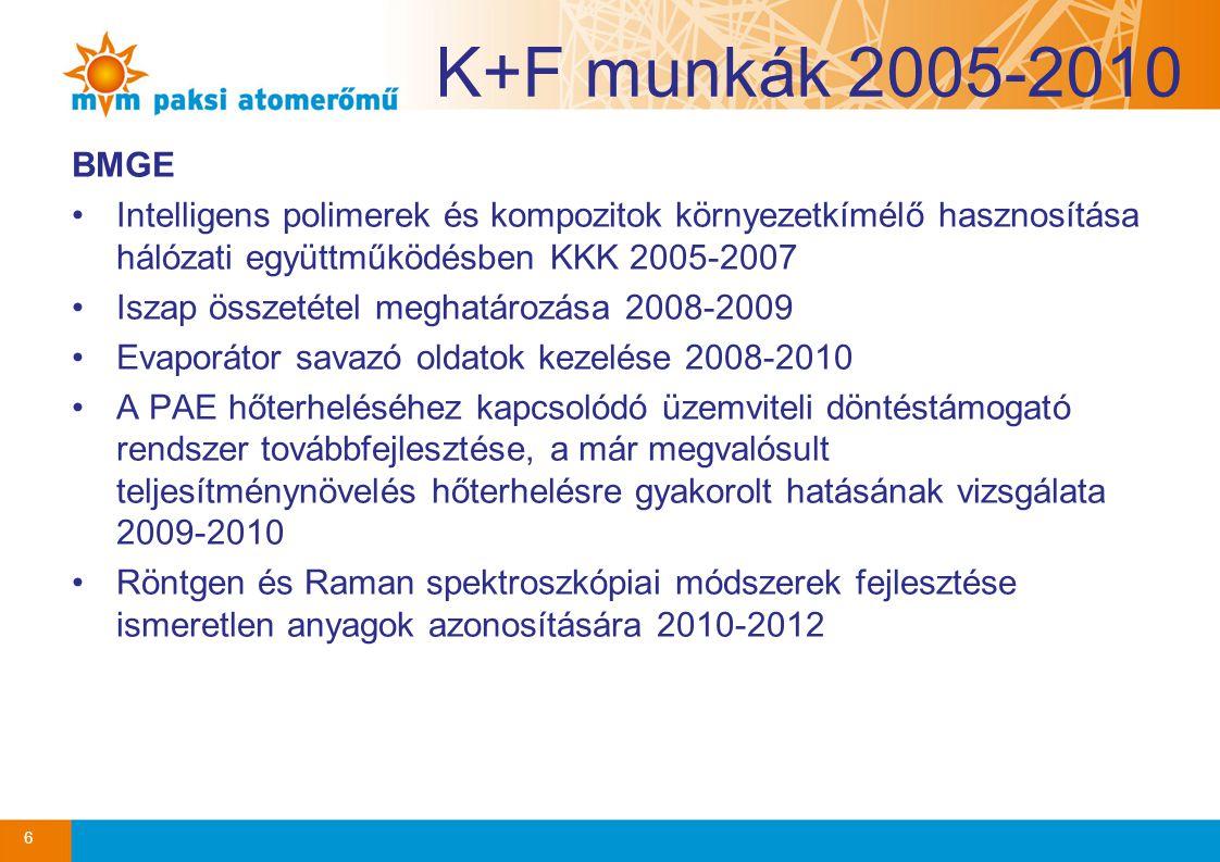 K+F munkák 2005-2010 BMGE •Intelligens polimerek és kompozitok környezetkímélő hasznosítása hálózati együttműködésben KKK 2005-2007 •Iszap összetétel meghatározása 2008-2009 •Evaporátor savazó oldatok kezelése 2008-2010 •A PAE hőterheléséhez kapcsolódó üzemviteli döntéstámogató rendszer továbbfejlesztése, a már megvalósult teljesítménynövelés hőterhelésre gyakorolt hatásának vizsgálata 2009-2010 •Röntgen és Raman spektroszkópiai módszerek fejlesztése ismeretlen anyagok azonosítására 2010-2012 6