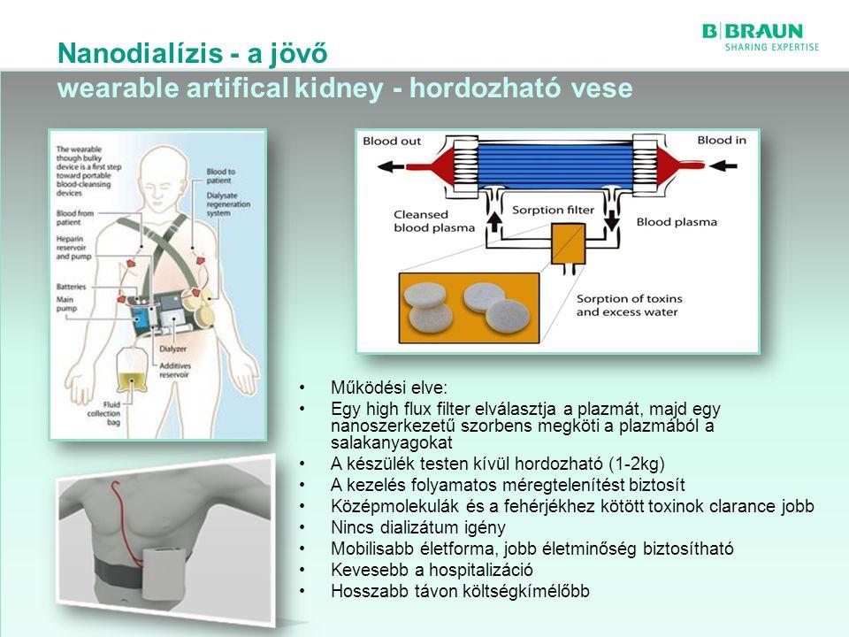 sl | Page Nanodialízis - a jövő wearable artifical kidney - hordozható vese •Működési elve: •Egy high flux filter elválasztja a plazmát, majd egy nanoszerkezetű szorbens megköti a plazmából a salakanyagokat •A készülék testen kívül hordozható (1-2kg) •A kezelés folyamatos méregtelenítést biztosít •Középmolekulák és a fehérjékhez kötött toxinok clarance jobb •Nincs dializátum igény •Mobilisabb életforma, jobb életminőség biztosítható •Kevesebb a hospitalizáció •Hosszabb távon költségkímélőbb