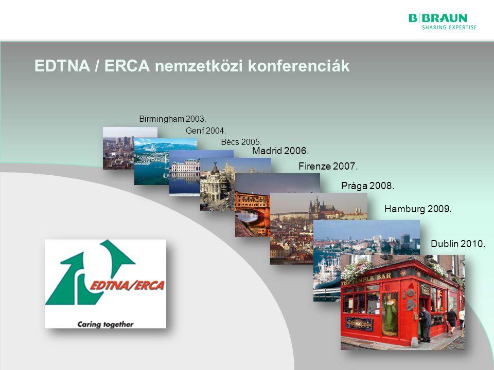 sl | Page EDTNA / ERCA nemzetközi konferenciák Birmingham 2003.