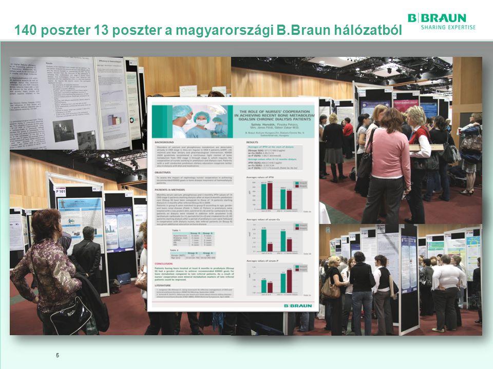 sl | Page 140 poszter 13 poszter a magyarországi B.Braun hálózatból 5