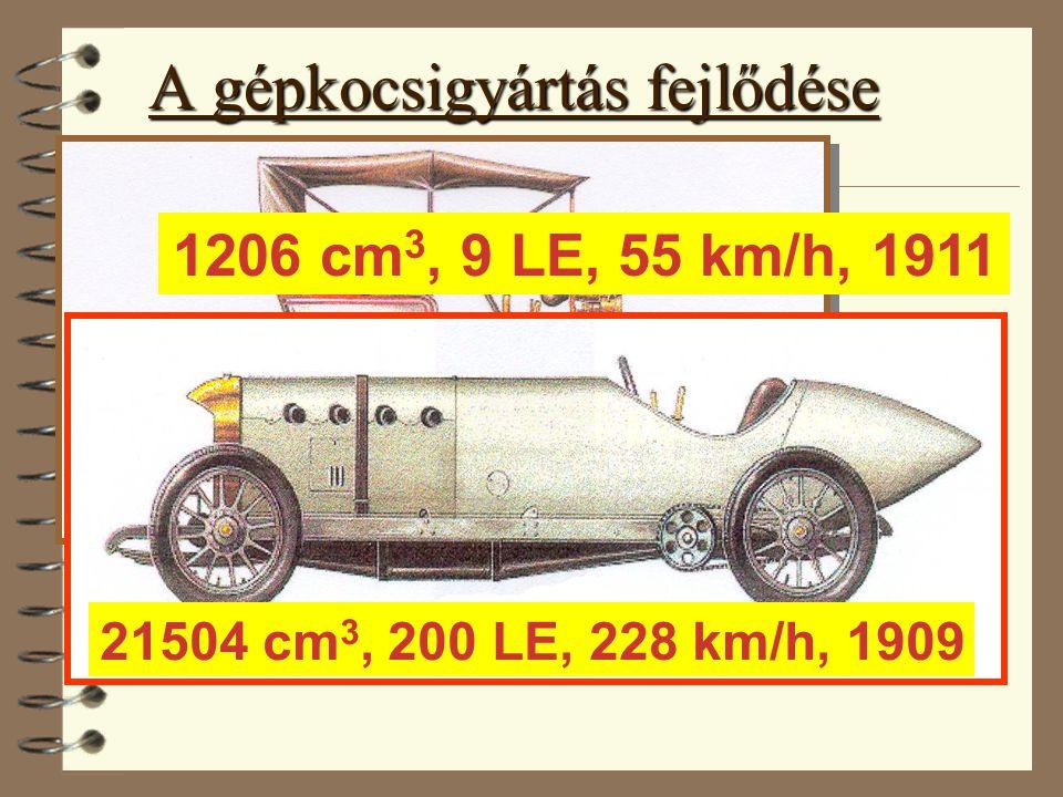 A gépkocsigyártás fejlődése 1206 cm 3, 9 LE, 55 km/h, 1911 21504 cm 3, 200 LE, 228 km/h, 1909