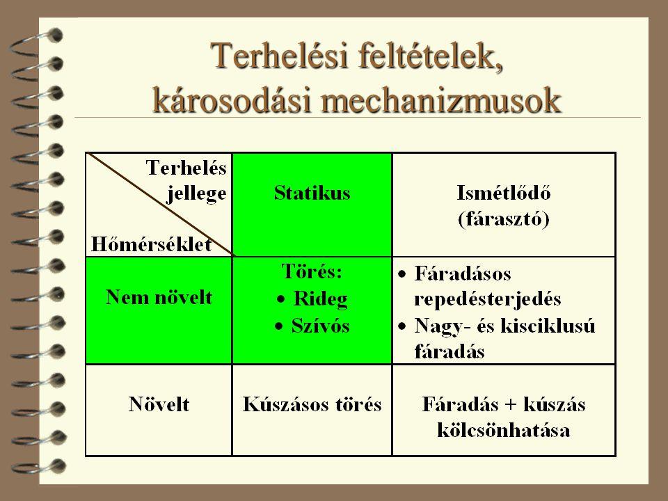 Terhelési feltételek, károsodási mechanizmusok