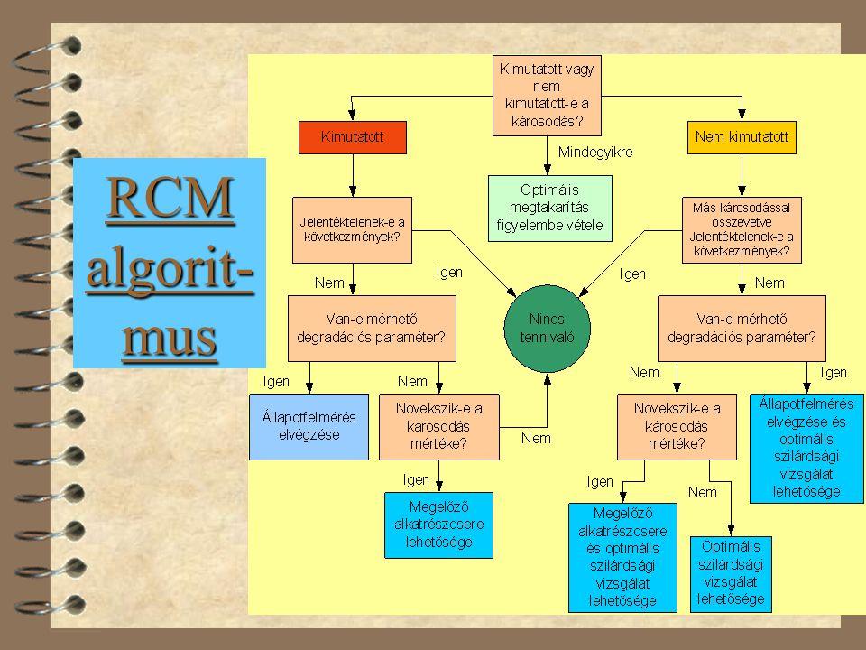 RCM algorit- mus