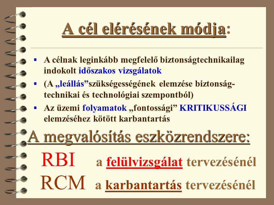 RCM- elemzés lépései Cél Karbantartási program kidolgozása az RCM stratégia alapján.