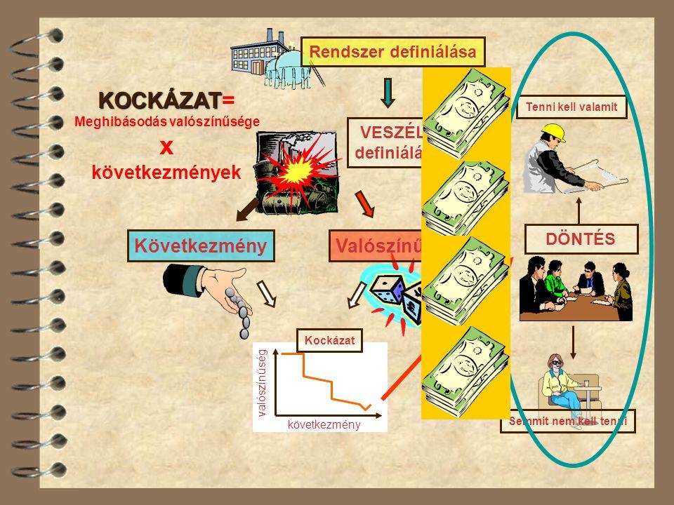 http://edu.bzlogi.hu Tlaszlo@bzlogi.hu 30-9-322-690 Köszönöm a figyelmüket!