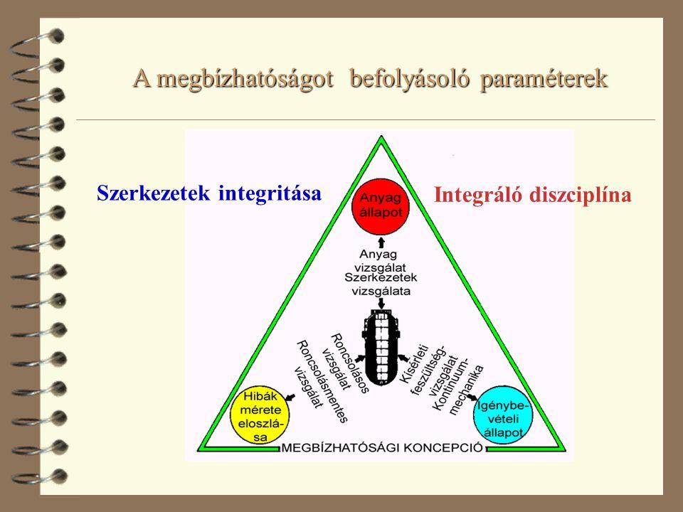 A megbízhatóságot befolyásoló paraméterek Szerkezetek integritása Integráló diszciplína