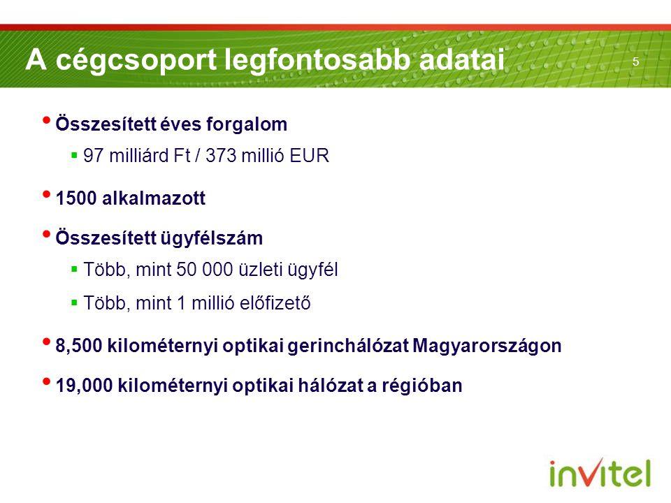 5 A cégcsoport legfontosabb adatai • Összesített éves forgalom  97 milliárd Ft / 373 millió EUR • 1500 alkalmazott • Összesített ügyfélszám  Több, m