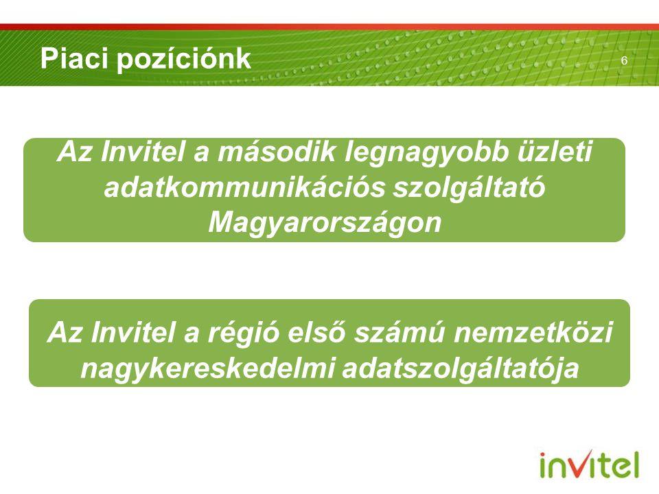 6 Piaci pozíciónk Az Invitel a második legnagyobb üzleti adatkommunikációs szolgáltató Magyarországon Az Invitel a régió első számú nemzetközi nagyker