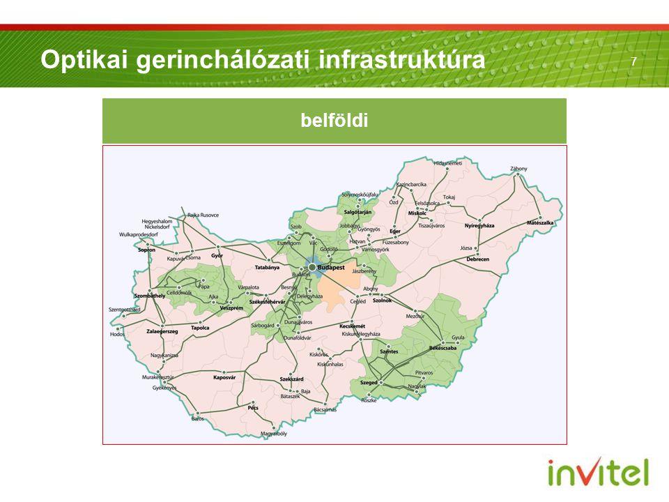 7 Optikai gerinchálózati infrastruktúra belföldi