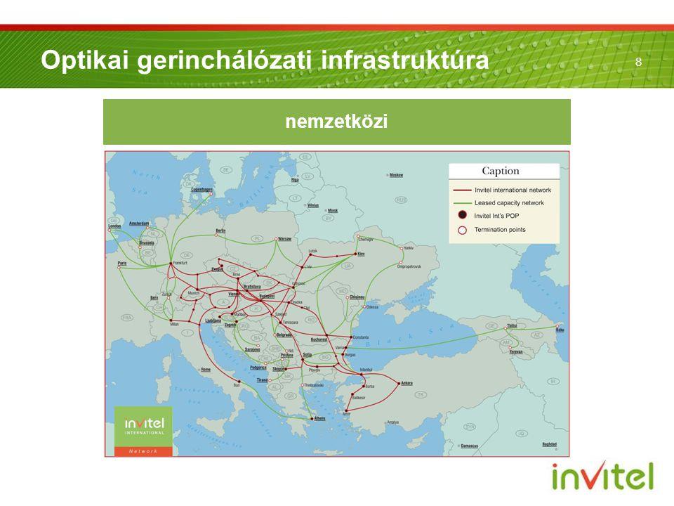 8 Optikai gerinchálózati infrastruktúra nemzetközi