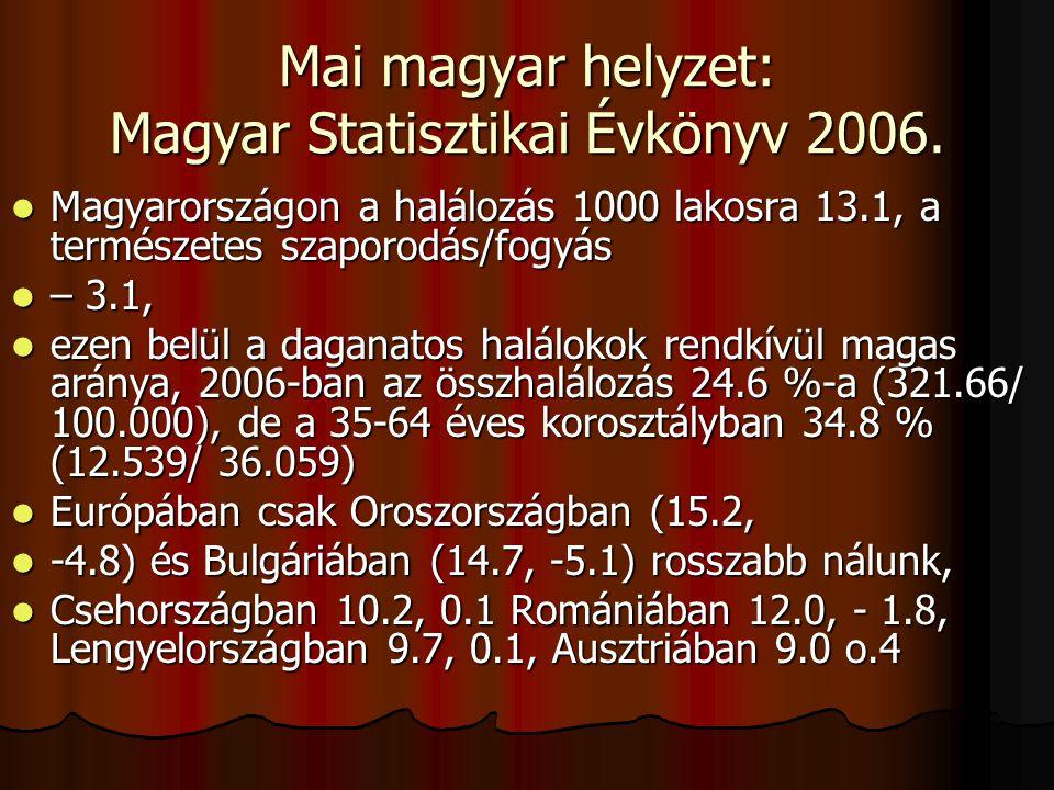 Mi magyarázza az ellenkező irányú folyamatokat a kelet-nyugati egészségi állapot változásaiban?  1970-ben a magyar mutatók jobbak voltak, mint Ausztr