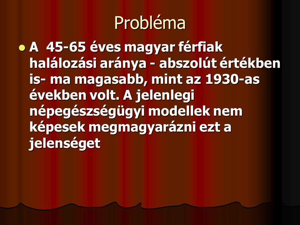 Mai magyar helyzet: Magyar Statisztikai Évkönyv 2006.  Magyarországon a várható élettartam 2005-ben a legalacsonyabb volt a vizsgált európai országok