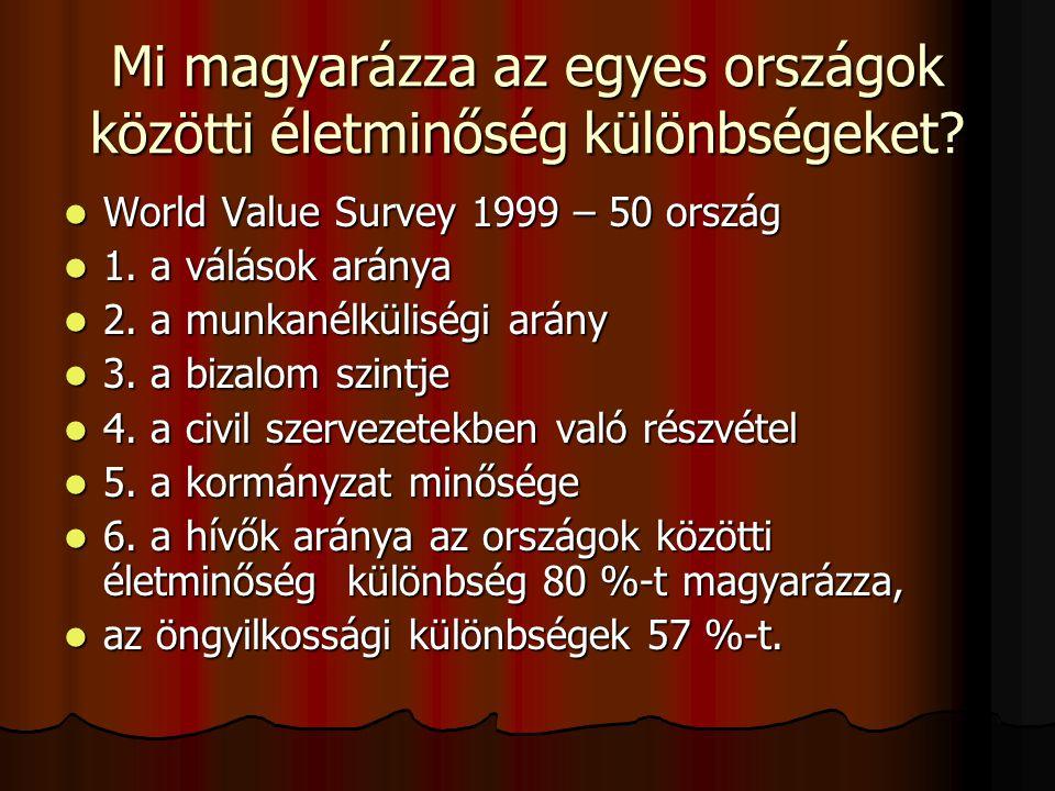 A kiábrándulás démona és a lelkesedés angyala (Nyíri Tamás)  A magyar társadalomra jellemző a kiábrándultság és a lelkesedés közötti ingadozás- bipol