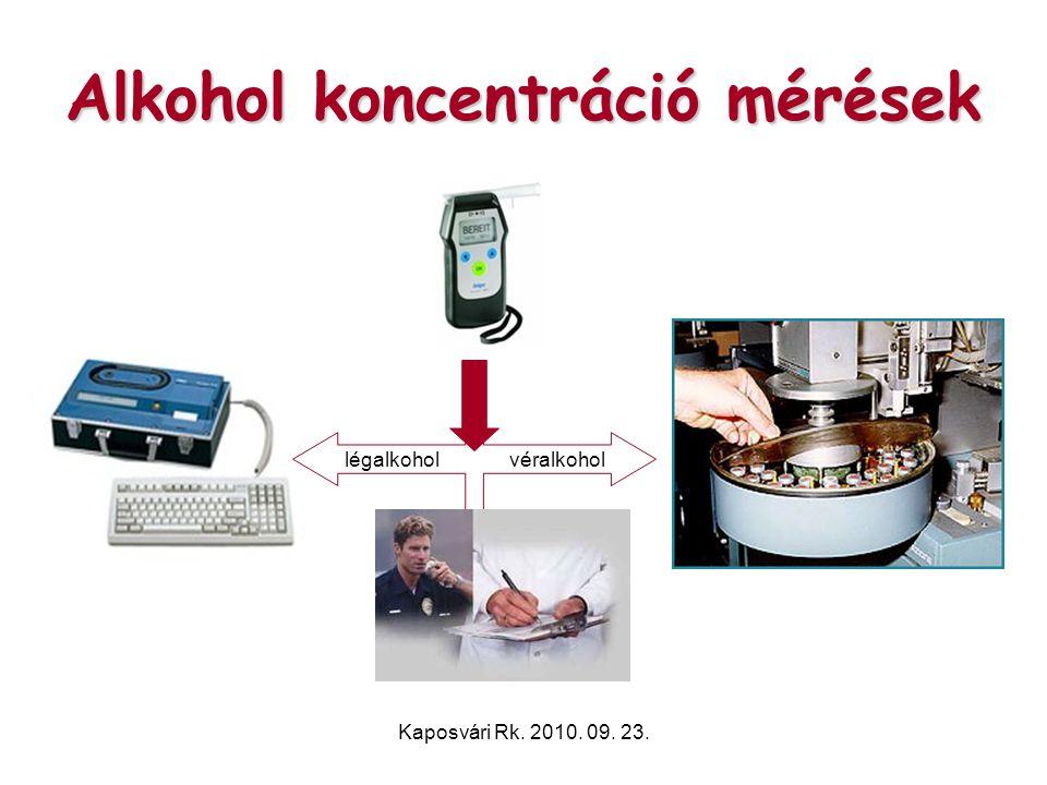 Kaposvári Rk. 2010. 09. 23. Alkohol koncentráció mérések légalkohol véralkohol