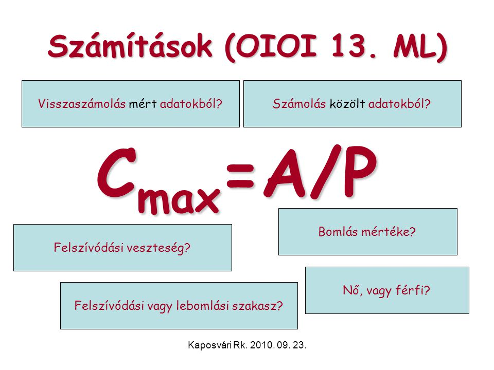 Kaposvári Rk. 2010. 09. 23. Számítások (OIOI 13. ML) C max =A/P Felszívódási vagy lebomlási szakasz? Nő, vagy férfi? Felszívódási veszteség? Bomlás mé
