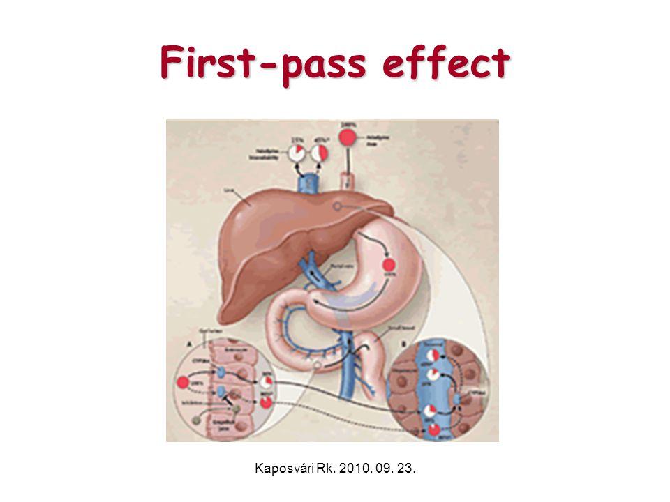 Kaposvári Rk. 2010. 09. 23. First-pass effect
