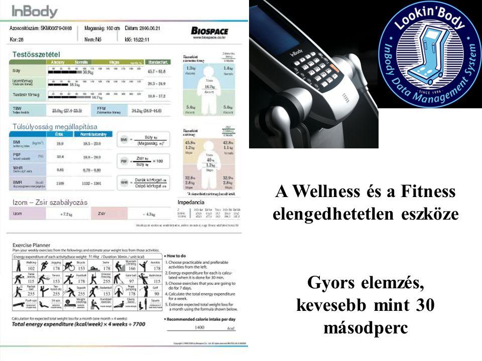 A Wellness és a Fitness elengedhetetlen eszköze Gyors elemzés, kevesebb mint 30 másodperc