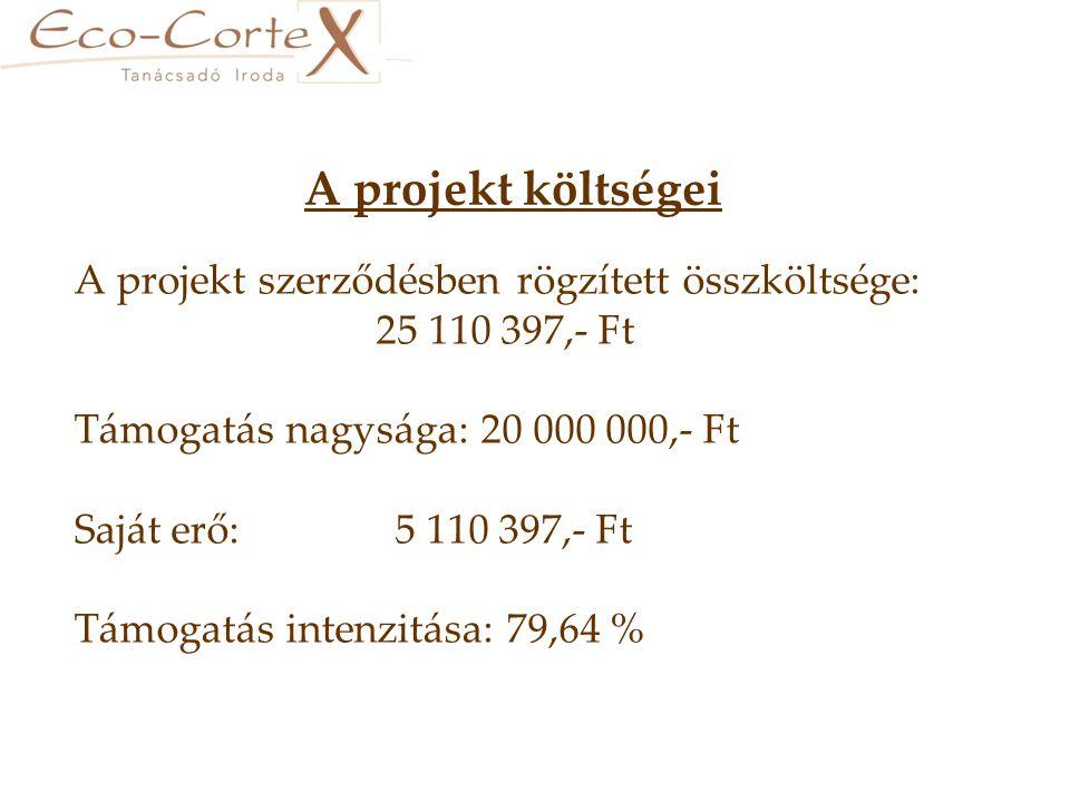 A projekt költségei A projekt szerződésben rögzített összköltsége: 25 110 397,- Ft Támogatás nagysága: 20 000 000,- Ft Saját erő: 5 110 397,- Ft Támogatás intenzitása: 79,64 %