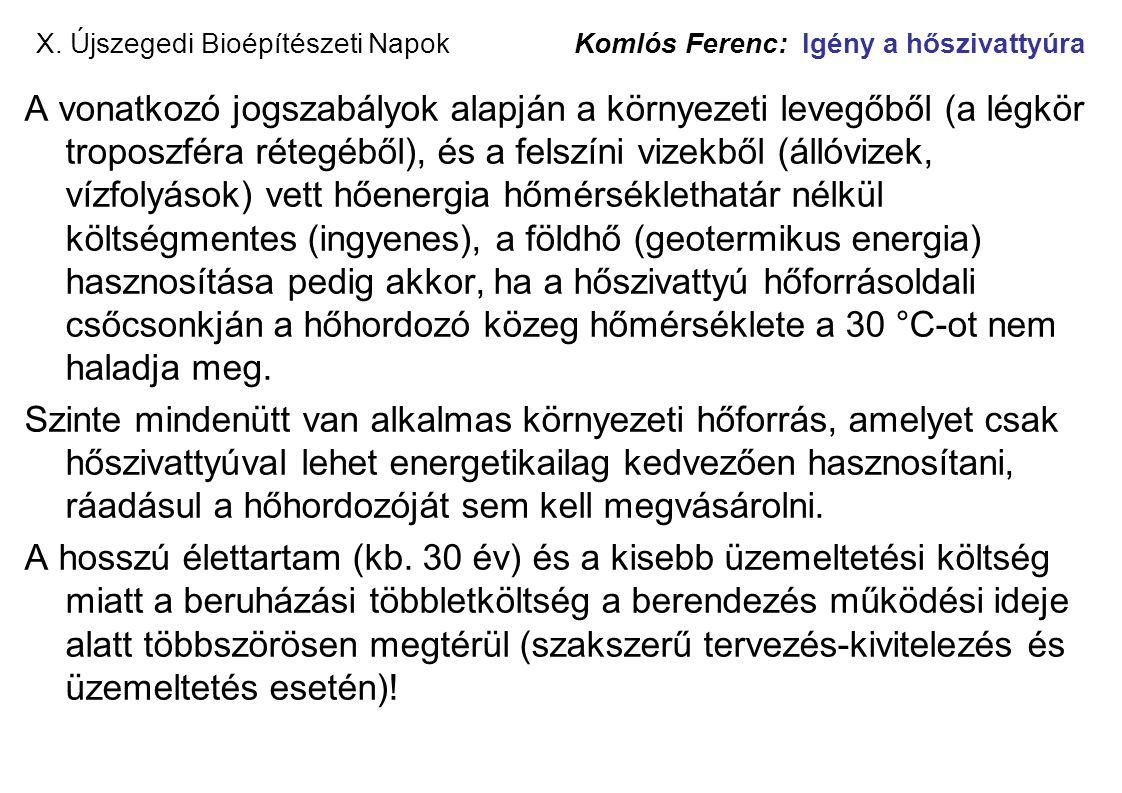 X. Újszegedi Bioépítészeti Napok Komlós Ferenc: Igény a hőszivattyúra A vonatkozó jogszabályok alapján a környezeti levegőből (a légkör troposzféra ré