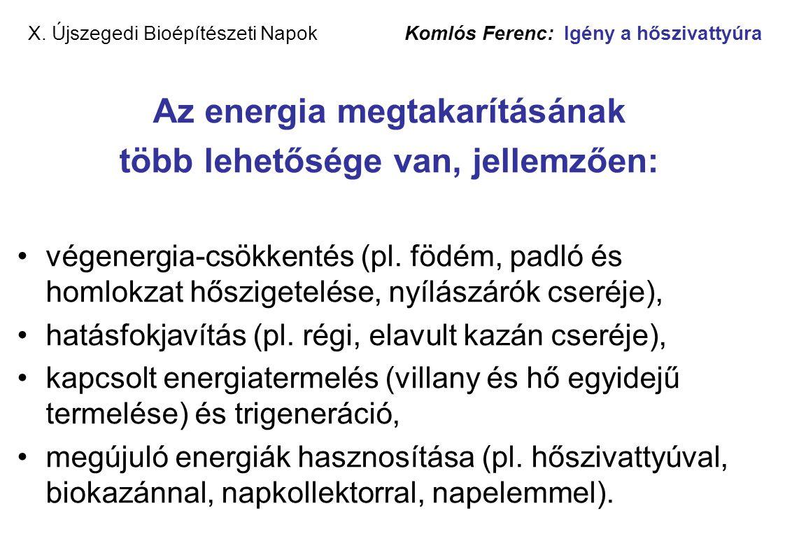 X. Újszegedi Bioépítészeti Napok Komlós Ferenc: Igény a hőszivattyúra Az energia megtakarításának több lehetősége van, jellemzően: •végenergia-csökken