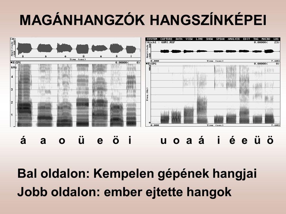 MAGÁNHANGZÓK HANGSZÍNKÉPEI á a o ü e ö iu o a á i é e ü ö Bal oldalon: Kempelen gépének hangjai Jobb oldalon: ember ejtette hangok