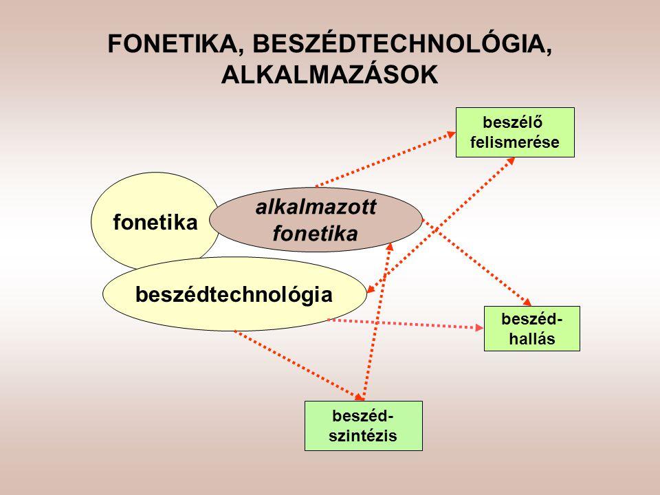FONETIKA, BESZÉDTECHNOLÓGIA, ALKALMAZÁSOK fonetika beszédtechnológia alkalmazott fonetika beszéd- hallás beszélő felismerése beszéd- szintézis