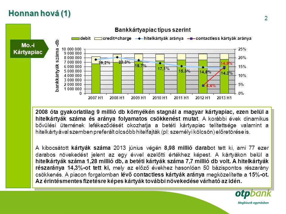 2 Honnan hová (1) Mo.-i Kártyapiac 2008 óta gyakorlatilag 9 millió db környékén stagnál a magyar kártyapiac, ezen belül a hitelkártyák száma és aránya