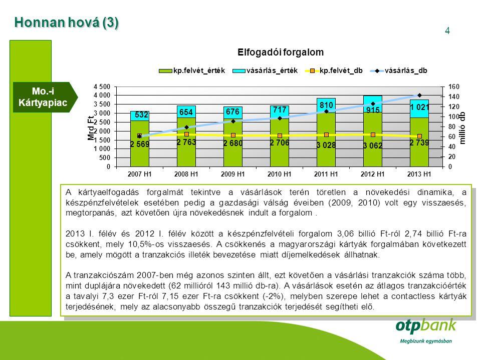 5 Honnan hová (4) Mo.-i Kártyapiac A magyarországi internetes vásárlások száma az elmúlt 6 évben több mint 13-szorosára, értéke pedig több, mint 9-szeresére emelkedett.