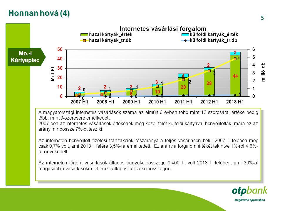 5 Honnan hová (4) Mo.-i Kártyapiac A magyarországi internetes vásárlások száma az elmúlt 6 évben több mint 13-szorosára, értéke pedig több, mint 9-sze