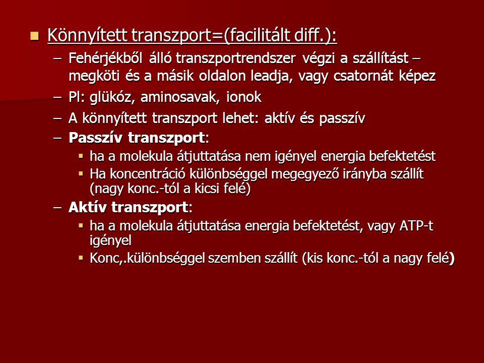  Könnyített transzport=(facilitált diff.): –Fehérjékből álló transzportrendszer végzi a szállítást – megköti és a másik oldalon leadja, vagy csatorná