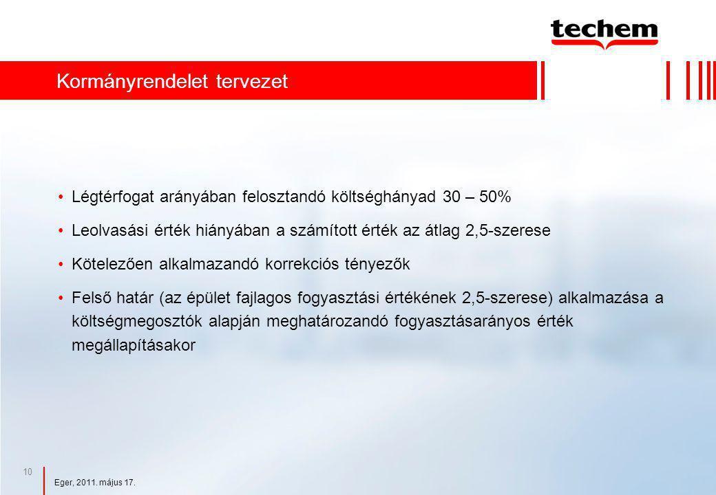 10 Kormányrendelet tervezet •Légtérfogat arányában felosztandó költséghányad 30 – 50% •Leolvasási érték hiányában a számított érték az átlag 2,5-szere