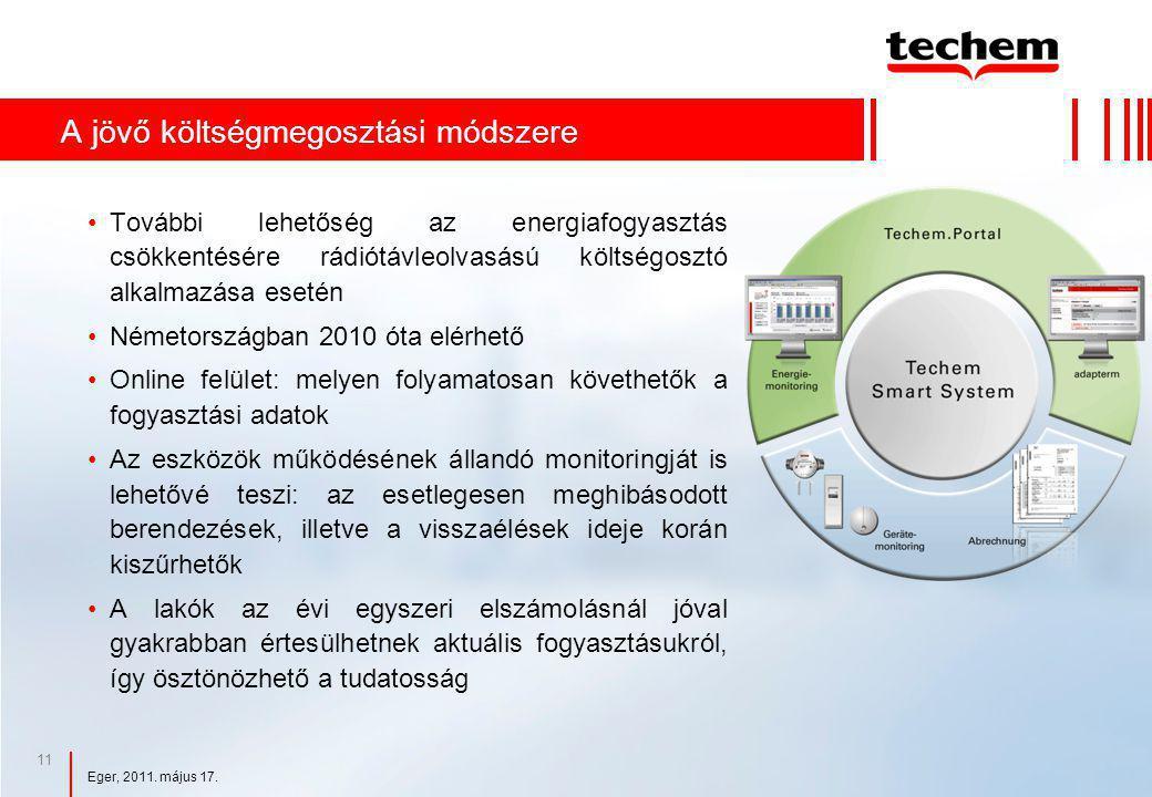 11 A jövő költségmegosztási módszere •További lehetőség az energiafogyasztás csökkentésére rádiótávleolvasású költségosztó alkalmazása esetén •Németor
