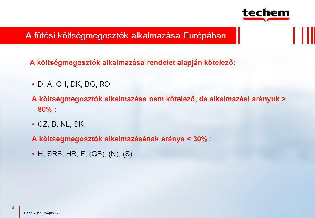4 A fűtési költségmegosztók alkalmazása Európában A költségmegosztók alkalmazása rendelet alapján kötelező: •D, A, CH, DK, BG, RO A költségmegosztók a