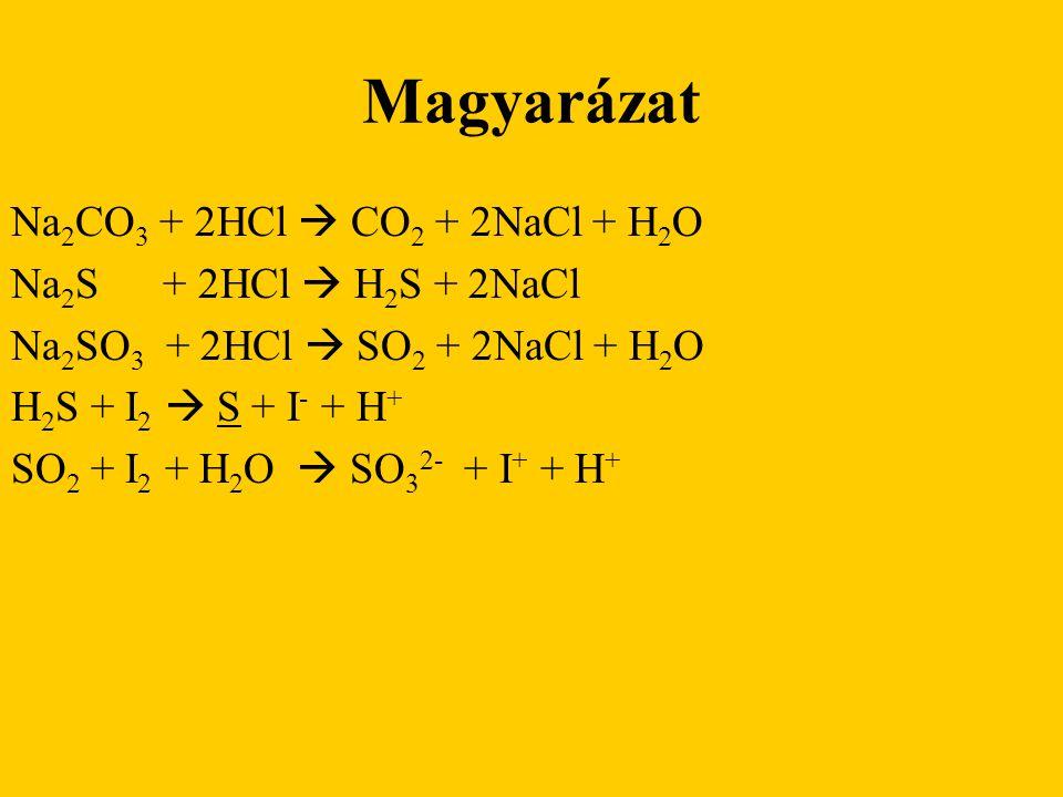 Magyarázat Na 2 CO 3 + 2HCl  CO 2 + 2NaCl + H 2 O Na 2 S + 2HCl  H 2 S + 2NaCl Na 2 SO 3 + 2HCl  SO 2 + 2NaCl + H 2 O H 2 S + I 2  S + I - + H + S