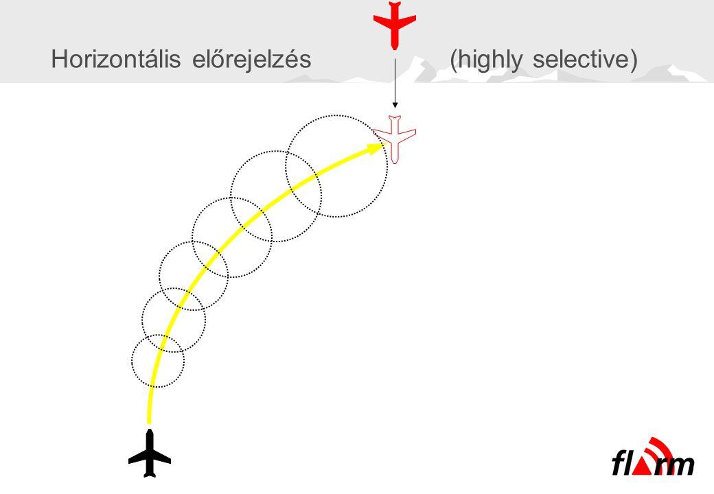 Horizontális előrejelzés (highly selective)